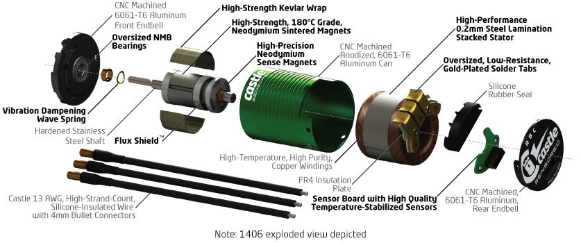 SM exploded view?fv=DEE05FE49104B6D1D521ABF21420F599 188846 castle 1410 1y sensored motor 3800kv castle motor wiring diagram at mifinder.co