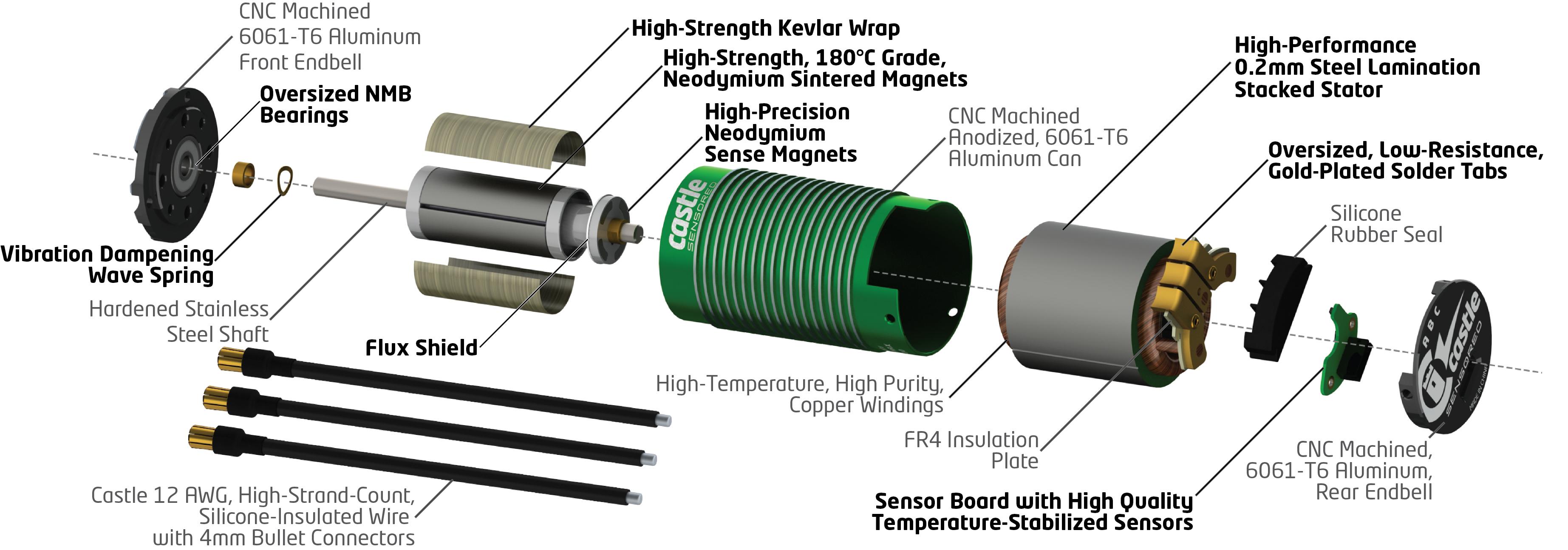 ... Silicone coated sensor board