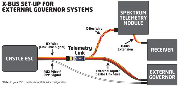telemetry link for spektrum x bus resource page rh castlecreations com Light Switch Wiring Diagram Wiring Diagram Symbols
