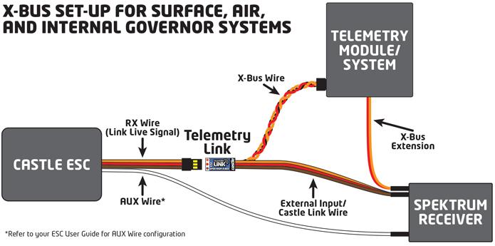 telemetry link for spektrum x bus resource page rh castlecreations com
