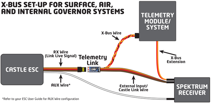 telemetry link for spektrum x